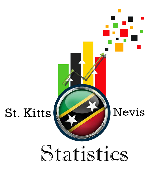 Department of Statistics, Ministry of Sustainable Development
